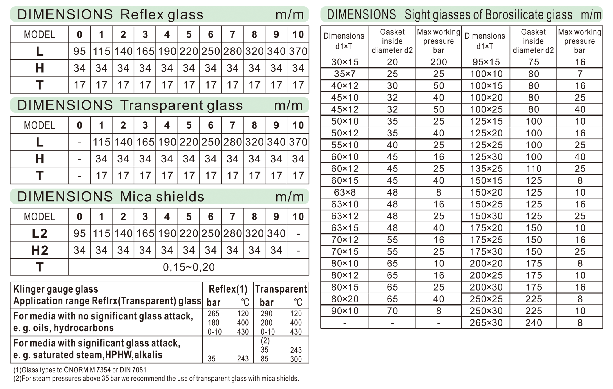 liquid-level-gauges-gauge-glasses-6.png
